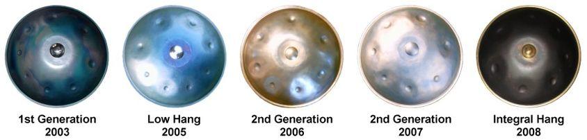 Generaciones de Hangs